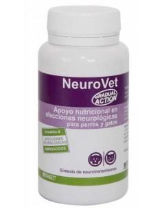neurovet para perro y gato