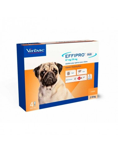 Pipetas perro Effipro